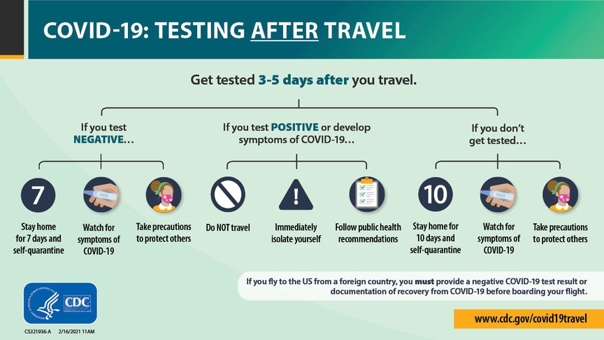 CDC COVID-19 policy on best practices after travel