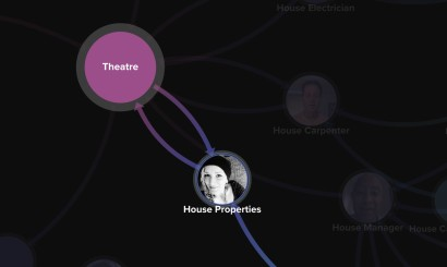 Learn about house props and more through the Broadway Community Project on Playbill